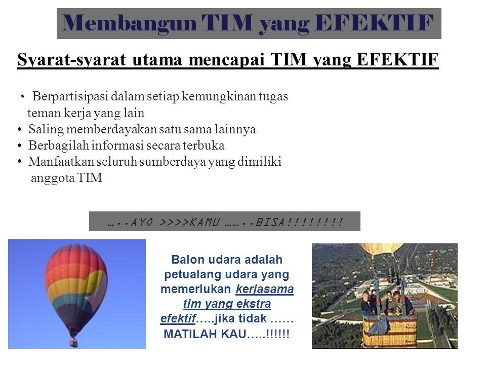 Membangun TIM yang EFEKTIF Syarat-syarat utama mencapai TIM yang EFEKTIF Berpartisipasi dalam setiap kemungkinan tugas teman kerja yang lain Saling me