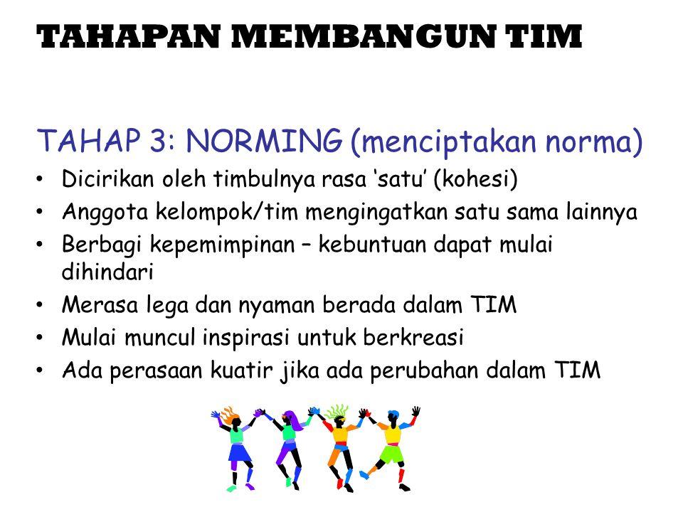 TAHAPAN MEMBANGUN TIM TAHAP 3: NORMING (menciptakan norma) Dicirikan oleh timbulnya rasa 'satu' (kohesi) Anggota kelompok/tim mengingatkan satu sama l