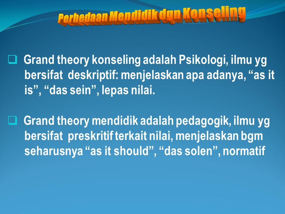 """ Grand theory konseling adalah Psikologi, ilmu yg bersifat deskriptif: menjelaskan apa adanya, """"as it is"""", """"das sein"""", lepas nilai.  Grand theory me"""