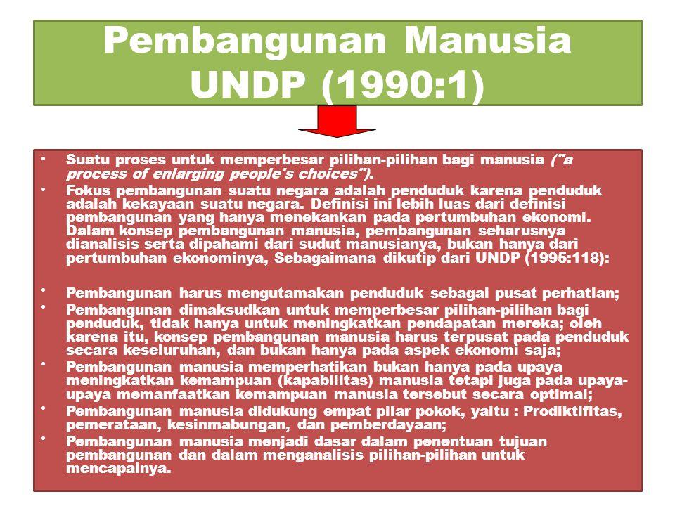 Pembangunan Manusia UNDP (1990:1) Suatu proses untuk memperbesar pilihan-pilihan bagi manusia ( a process of enlarging people s choices ).