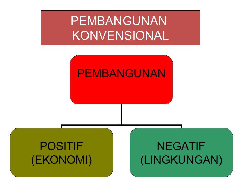 PEMBANGUNAN POSITIF (EKONOMI) NEGATIF (LINGKUNGAN) PEMBANGUNAN KONVENSIONAL