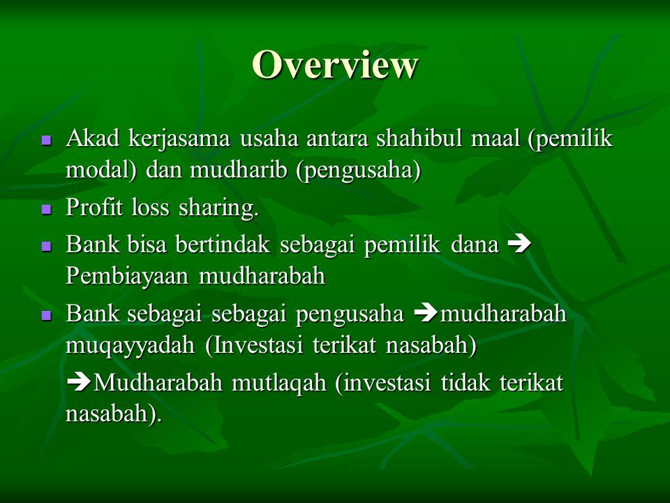 Aspek Akuntansi Bank sebagai Shohibul Maal (Pembiayaan Mudharabah) Bank sebagai Shohibul Maal (Pembiayaan Mudharabah) Bank sebagai Mudharib (Investasi Mudharabah Nasabah ) Bank sebagai Mudharib (Investasi Mudharabah Nasabah )