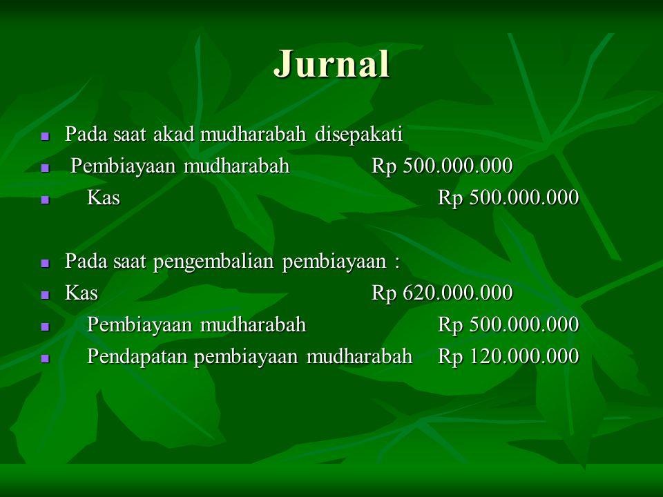 Jurnal Pada saat akad mudharabah disepakati Pada saat akad mudharabah disepakati Pembiayaan mudharabahRp 500.000.000 Pembiayaan mudharabahRp 500.000.0