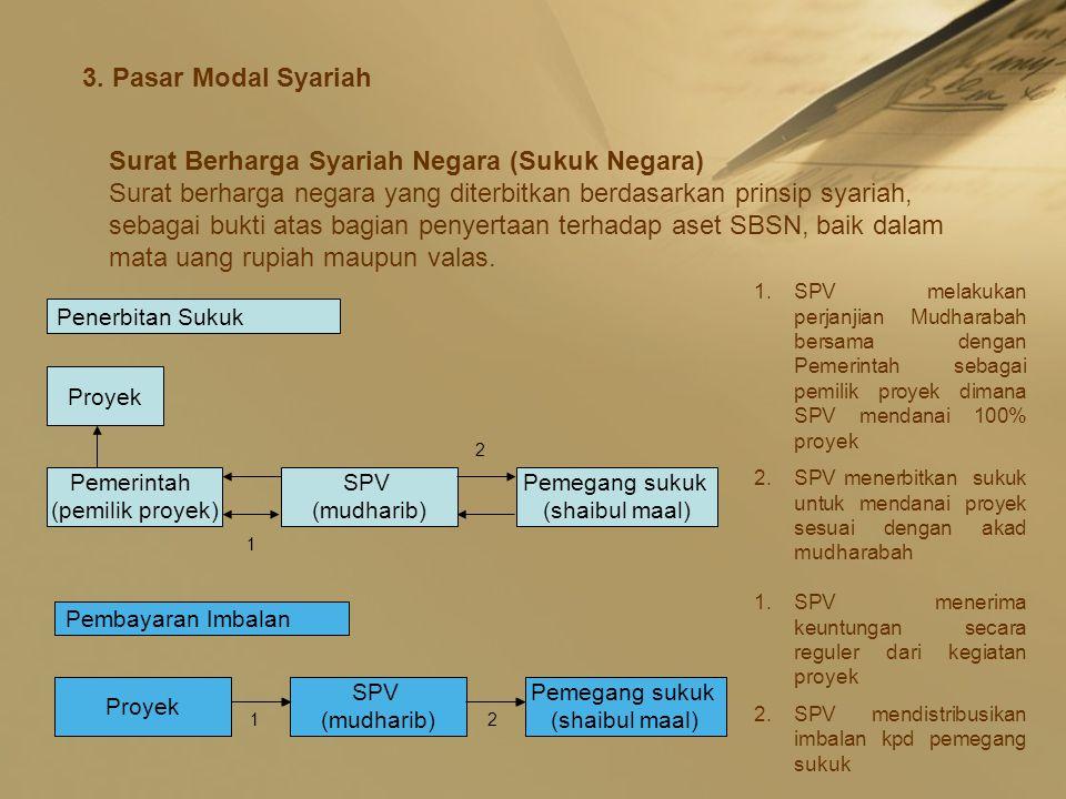 3. Pasar Modal Syariah Surat Berharga Syariah Negara (Sukuk Negara) Surat berharga negara yang diterbitkan berdasarkan prinsip syariah, sebagai bukti