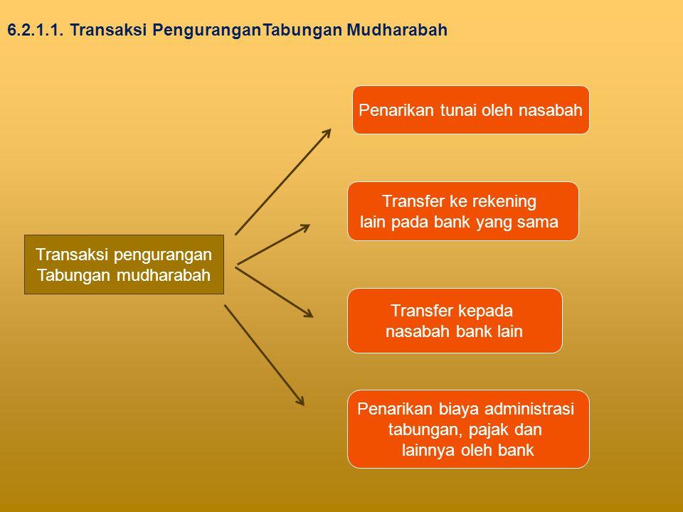 Transaksi pengurangan Tabungan mudharabah Penarikan tunai oleh nasabah Transfer ke rekening lain pada bank yang sama Transfer kepada nasabah bank lain