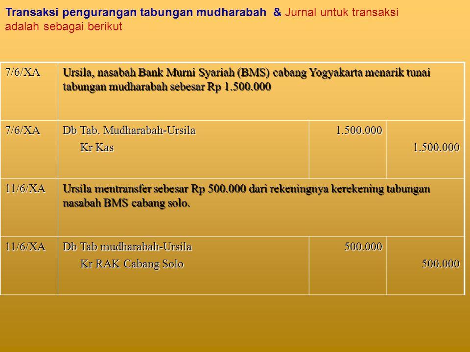7/6/XA Ursila, nasabah Bank Murni Syariah (BMS) cabang Yogyakarta menarik tunai tabungan mudharabah sebesar Rp 1.500.000 7/6/XA Db Tab. Mudharabah-Urs