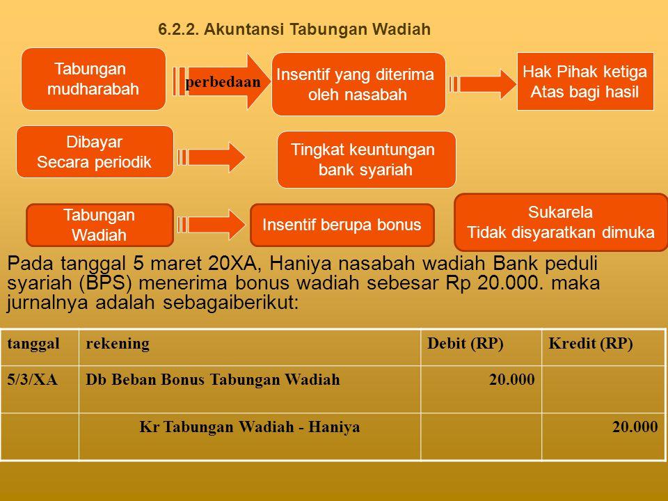 Pada tanggal 5 maret 20XA, Haniya nasabah wadiah Bank peduli syariah (BPS) menerima bonus wadiah sebesar Rp 20.000. maka jurnalnya adalah sebagaiberik