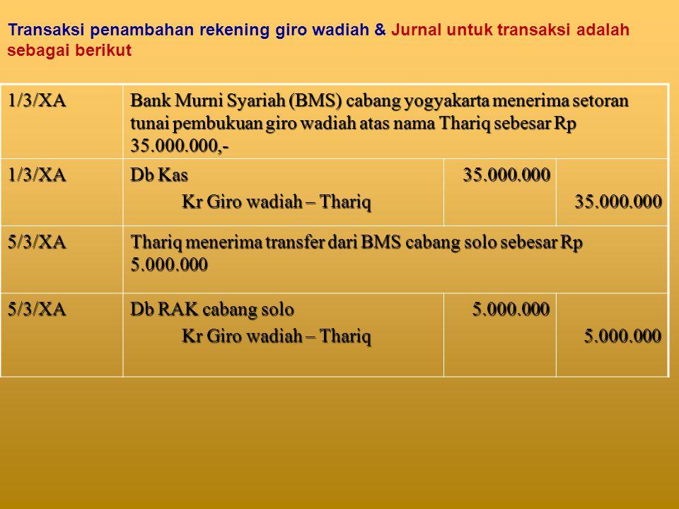 1/3/XA Bank Murni Syariah (BMS) cabang yogyakarta menerima setoran tunai pembukuan giro wadiah atas nama Thariq sebesar Rp 35.000.000,- 1/3/XA Db Kas