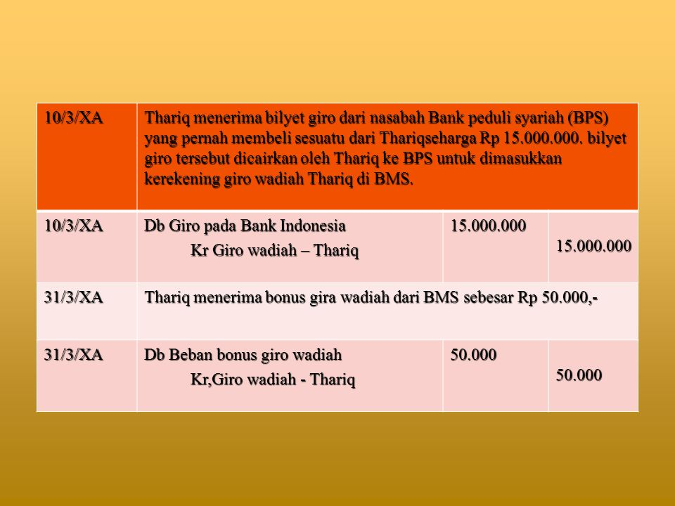 10/3/XA Thariq menerima bilyet giro dari nasabah Bank peduli syariah (BPS) yang pernah membeli sesuatu dari Thariqseharga Rp 15.000.000. bilyet giro t