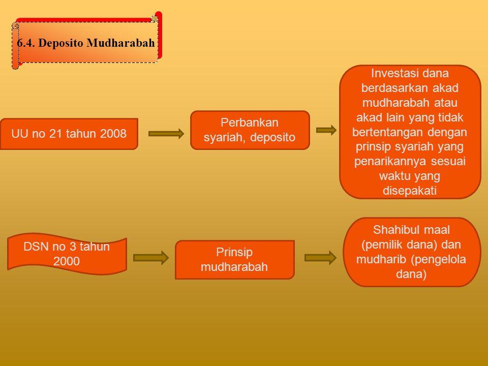 6.4. Deposito Mudharabah UU no 21 tahun 2008 Perbankan syariah, deposito Investasi dana berdasarkan akad mudharabah atau akad lain yang tidak bertenta