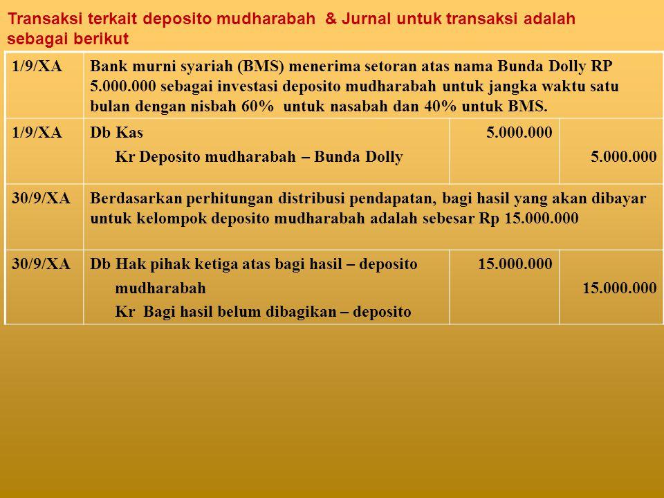 1/9/XABank murni syariah (BMS) menerima setoran atas nama Bunda Dolly RP 5.000.000 sebagai investasi deposito mudharabah untuk jangka waktu satu bulan