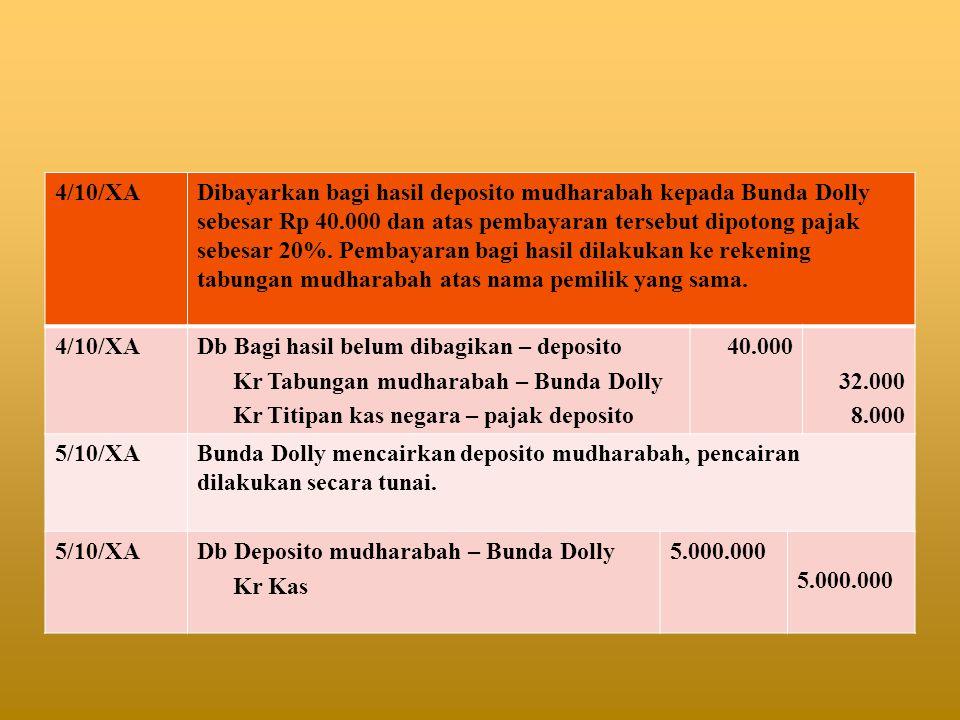 4/10/XADibayarkan bagi hasil deposito mudharabah kepada Bunda Dolly sebesar Rp 40.000 dan atas pembayaran tersebut dipotong pajak sebesar 20%. Pembaya