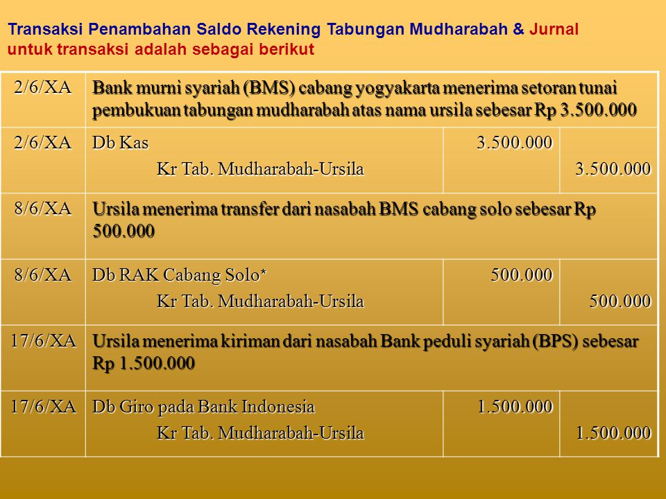2/6/XA Bank murni syariah (BMS) cabang yogyakarta menerima setoran tunai pembukuan tabungan mudharabah atas nama ursila sebesar Rp 3.500.000 2/6/XA Db