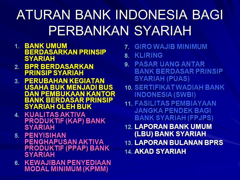 ATURAN BANK INDONESIA BAGI PERBANKAN SYARIAH 1. BANK UMUM BERDASARKAN PRINSIP SYARIAH 2. BPR BERDASARKAN PRINSIP SYARIAH 3. PERUBAHAN KEGIATAN USAHA B