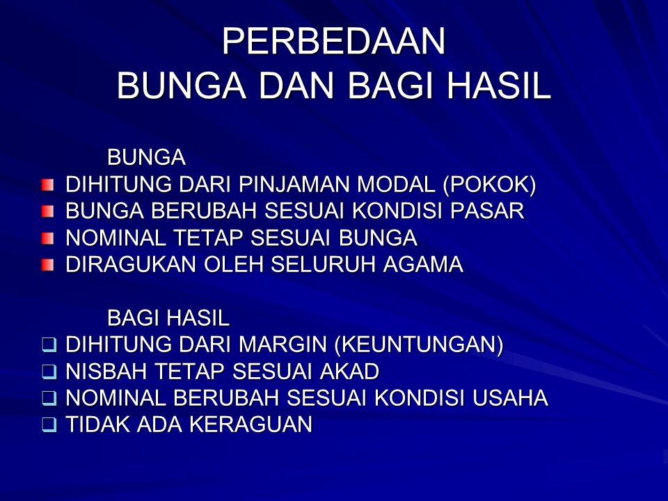 KELEMBAGAAN BANK SYARIAH PASAL 16 UU 10/1998 TENTANG PERSYARATAN DAN TATA CARA PENDIRIAN BANK UMUM DAN BPRS 3 ALTERNATIF 1.
