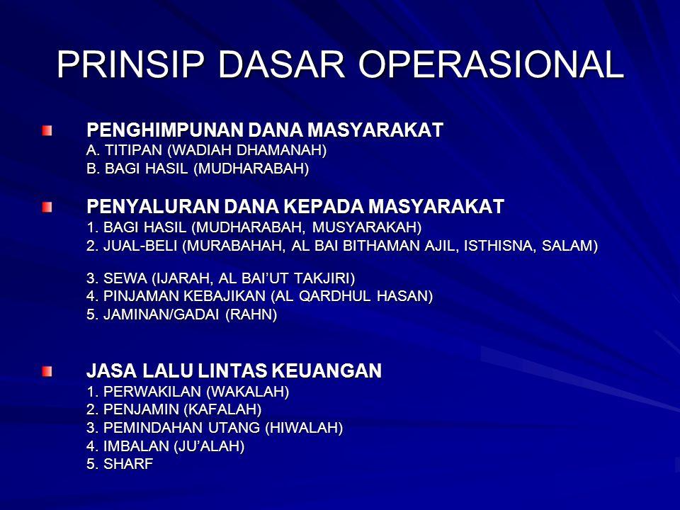 PRINSIP DASAR OPERASIONAL PENGHIMPUNAN DANA MASYARAKAT A. TITIPAN (WADIAH DHAMANAH) B. BAGI HASIL (MUDHARABAH) PENYALURAN DANA KEPADA MASYARAKAT 1. BA