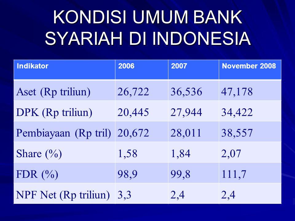 SUMBER PENDAPATAN & BIAYA (3) Biaya yang harus ditanggung oleh Bank Syariah juga sedikit berbeda dengan bank umum konvensional.