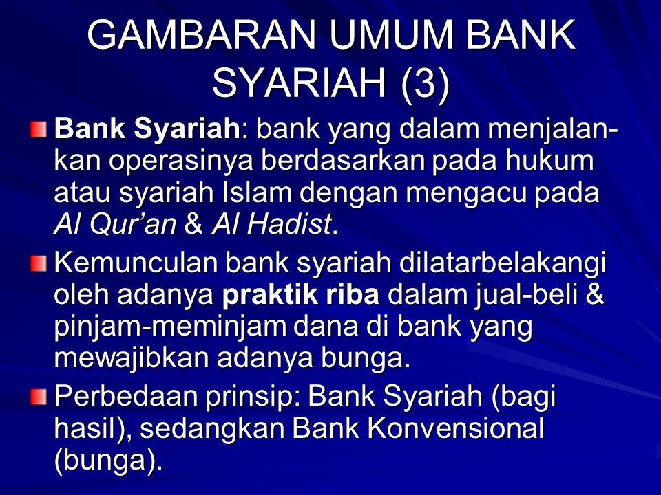 GAMBARAN UMUM BANK SYARIAH (2) 4. Bank akan mengevaluasi secara hati2 terhadap permohonan pembiayaan yang berorientasi kepada penyertaan modal, 5. Bag