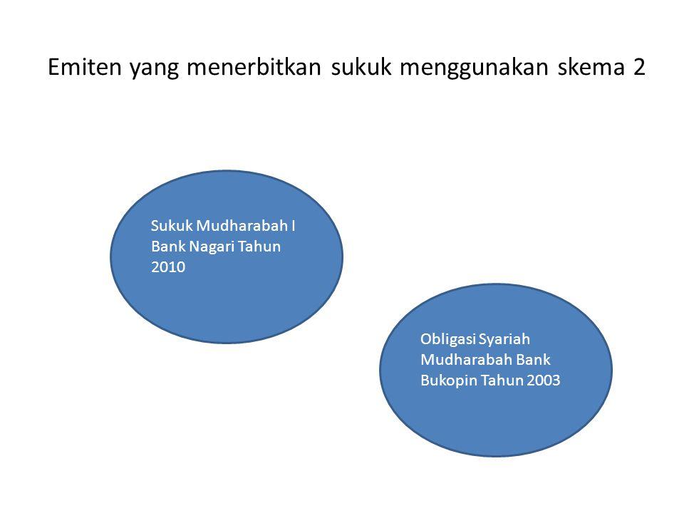 Emiten yang menerbitkan sukuk menggunakan skema 2 Sukuk Mudharabah I Bank Nagari Tahun 2010 Obligasi Syariah Mudharabah Bank Bukopin Tahun 2003