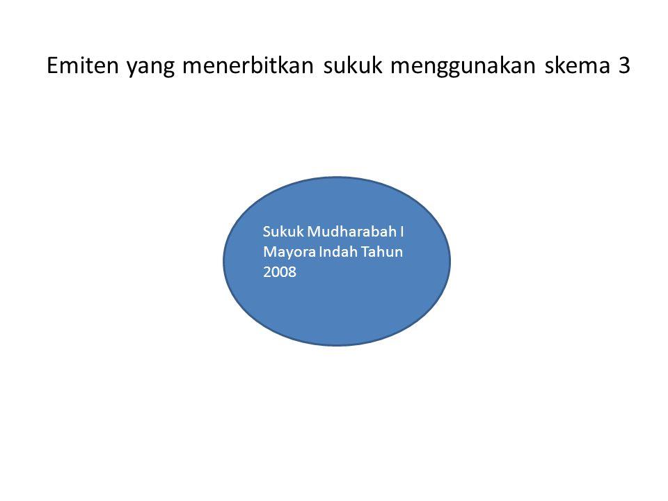 Emiten yang menerbitkan sukuk menggunakan skema 3 Sukuk Mudharabah I Mayora Indah Tahun 2008