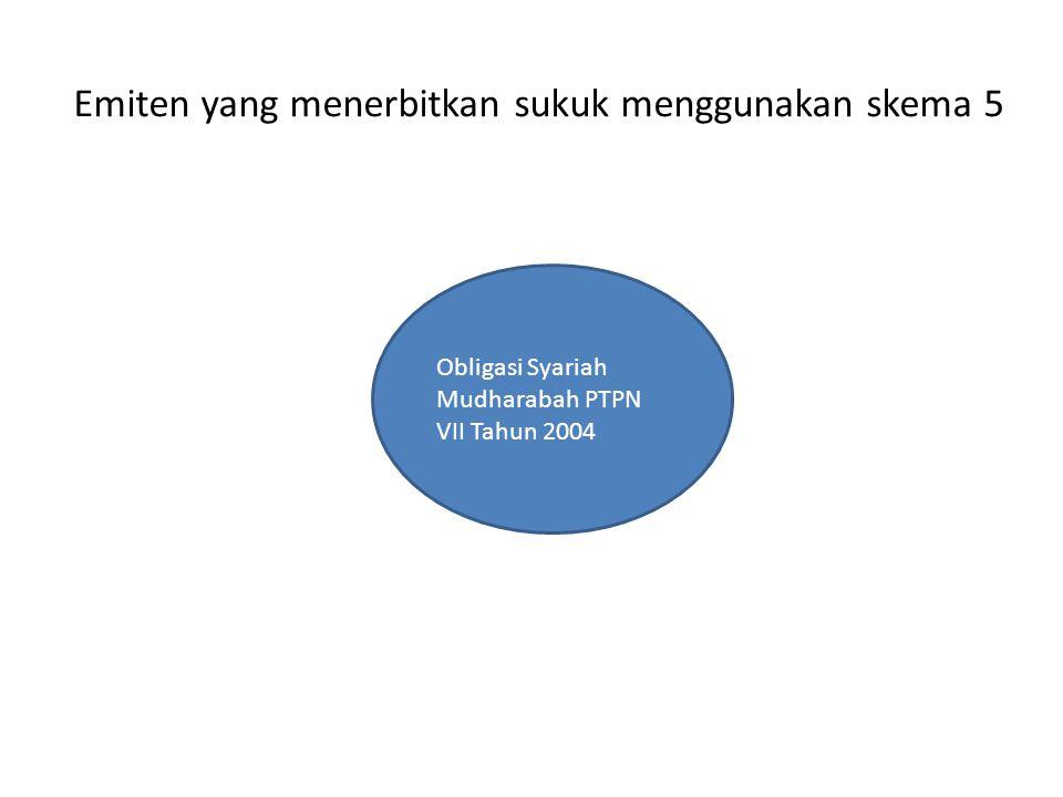 Emiten yang menerbitkan sukuk menggunakan skema 5 Obligasi Syariah Mudharabah PTPN VII Tahun 2004