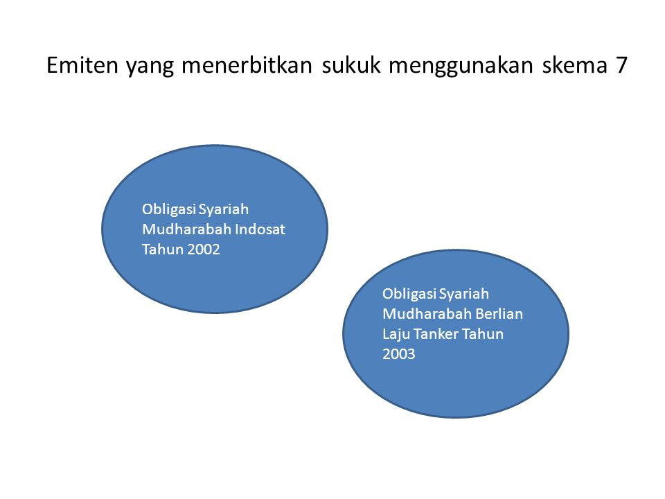 Emiten yang menerbitkan sukuk menggunakan skema 7 Obligasi Syariah Mudharabah Indosat Tahun 2002 Obligasi Syariah Mudharabah Berlian Laju Tanker Tahun