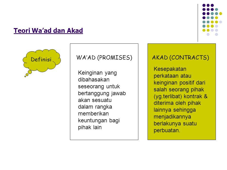 Perbedaan Wa'ad & Akad WA'AD (PROMISES) Janji antara satu pihak kepada pihak lainnya (hanya mengikat satu pihak) ---- one way.