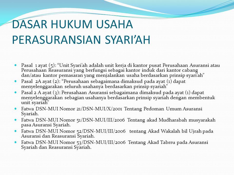 """DASAR HUKUM USAHA PERASURANSIAN SYARI'AH Pasal 1 ayat (5): """"Unit Syari'ah adalah unit kerja di kantor pusat Perusahaan Asuransi atau Perusahaan Reasur"""