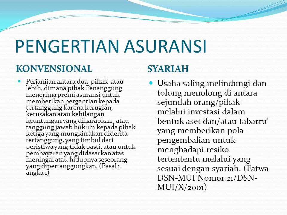 PERBEDAAN ASURANSI KONVENSIONAL DAN ASURANSI SYARIAH KONVENSIAONALSYARIAH Akadnya adalah transfer resiko dari tertanggung kepada penanggung (perusahaan asuransi).