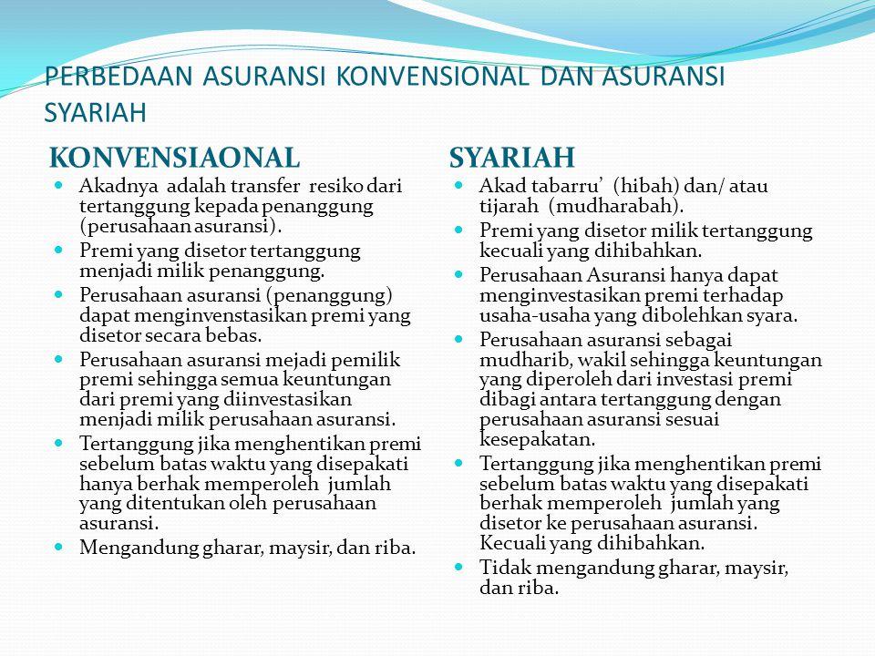 PERBEDAAN ASURANSI KONVENSIONAL DAN ASURANSI SYARIAH KONVENSIAONALSYARIAH Akadnya adalah transfer resiko dari tertanggung kepada penanggung (perusahaa