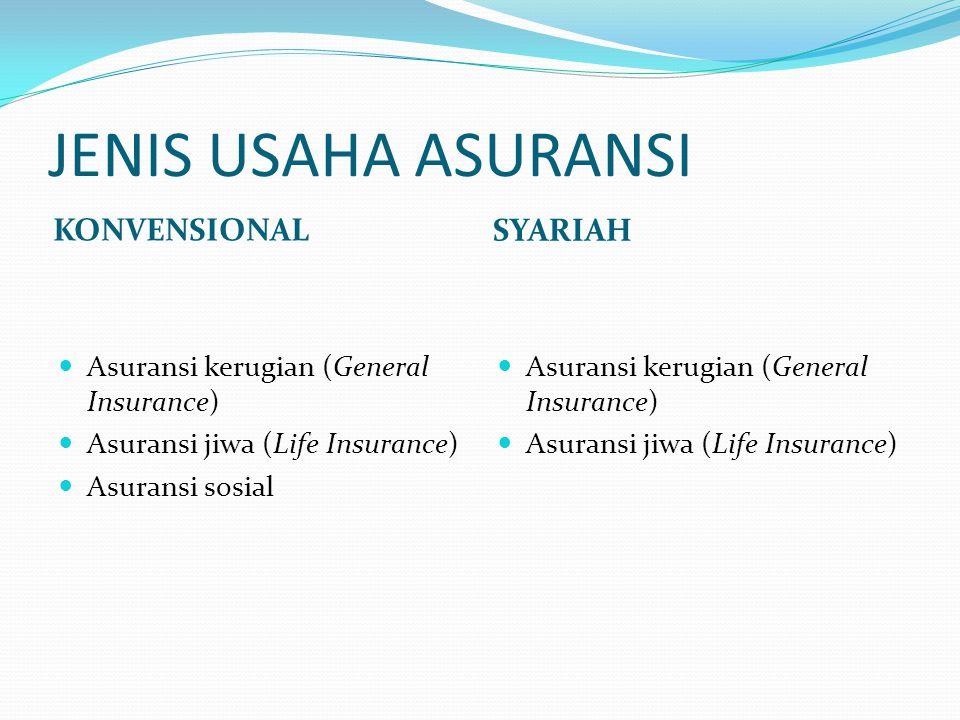 JENIS USAHA ASURANSI KONVENSIONAL SYARIAH Asuransi kerugian (General Insurance) Asuransi jiwa (Life Insurance) Asuransi sosial Asuransi kerugian (Gene
