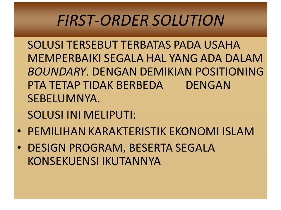 FIRST-ORDER SOLUTION SOLUSI TERSEBUT TERBATAS PADA USAHA MEMPERBAIKI SEGALA HAL YANG ADA DALAM BOUNDARY.