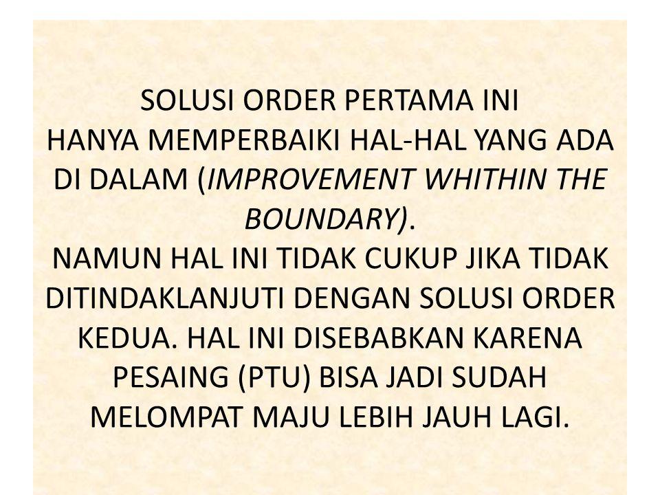SOLUSI ORDER PERTAMA INI HANYA MEMPERBAIKI HAL-HAL YANG ADA DI DALAM (IMPROVEMENT WHITHIN THE BOUNDARY).