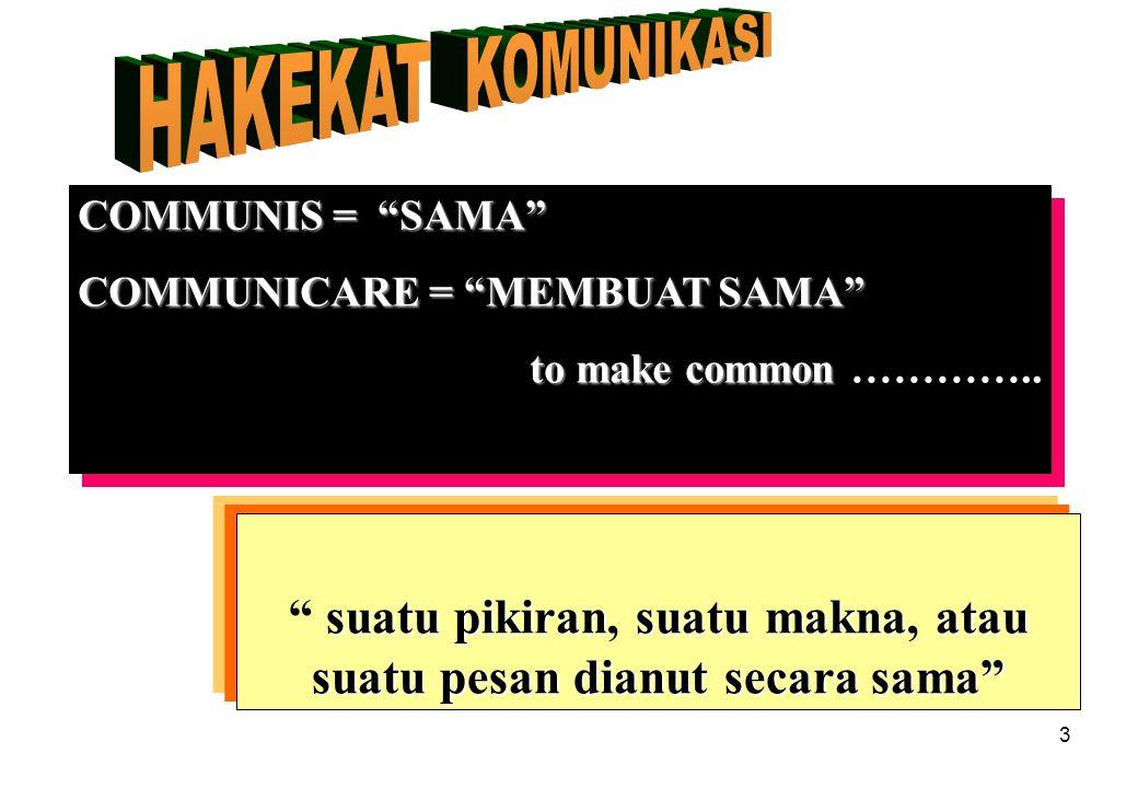 3 COMMUNIS = SAMA COMMUNICARE = MEMBUAT SAMA to make common to make common …………..