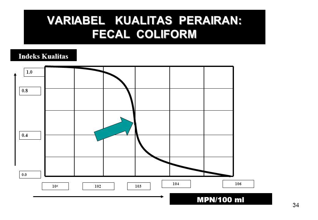 33 VARIABEL KUALITAS PERAIRAN: BAU & BAHAN APUNGAN Bhn apungan Indeks Kualitas 1.0 0.4 0.0 0.8 Moderat sedikit Lacking odor Banyak Noticeable odor Dis