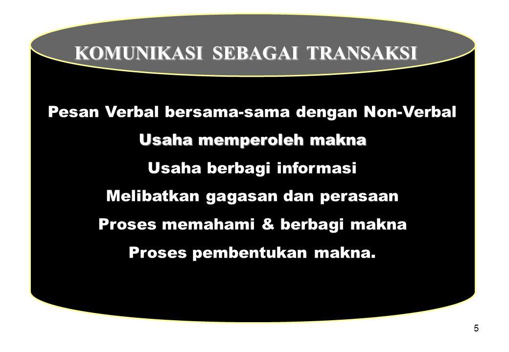 5 Pesan Verbal bersama-sama dengan Non-Verbal Usaha memperoleh makna Usaha berbagi informasi Melibatkan gagasan dan perasaan Proses memahami & berbagi makna Proses pembentukan makna.