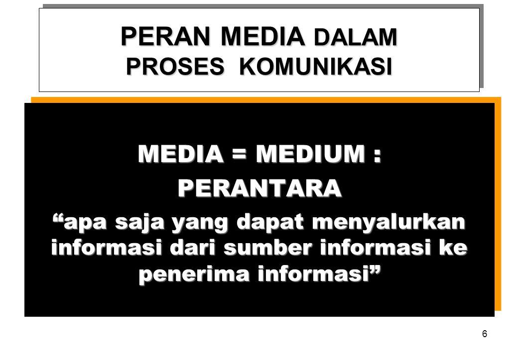 6 PERAN MEDIA DALAM PROSES KOMUNIKASI MEDIA = MEDIUM : PERANTARA apa saja yang dapat menyalurkan informasi dari sumber informasi ke penerima informasi MEDIA = MEDIUM : PERANTARA apa saja yang dapat menyalurkan informasi dari sumber informasi ke penerima informasi