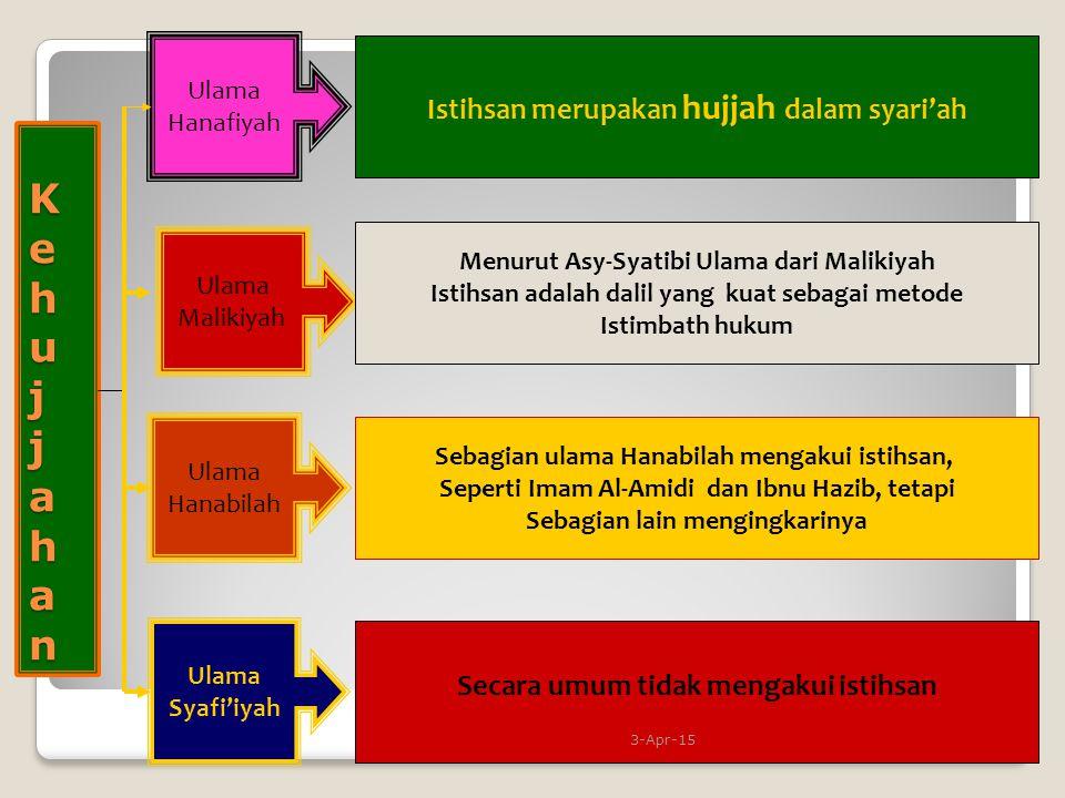 KehujjahanKehujjahanKehujjahanKehujjahan Istihsan merupakan hujjah dalam syari'ah Ulama Malikiyah Menurut Asy-Syatibi Ulama dari Malikiyah Istihsan ad