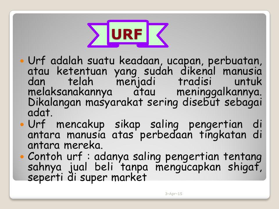 URF Urf adalah suatu keadaan, ucapan, perbuatan, atau ketentuan yang sudah dikenal manusia dan telah menjadi tradisi untuk melaksanakannya atau mening