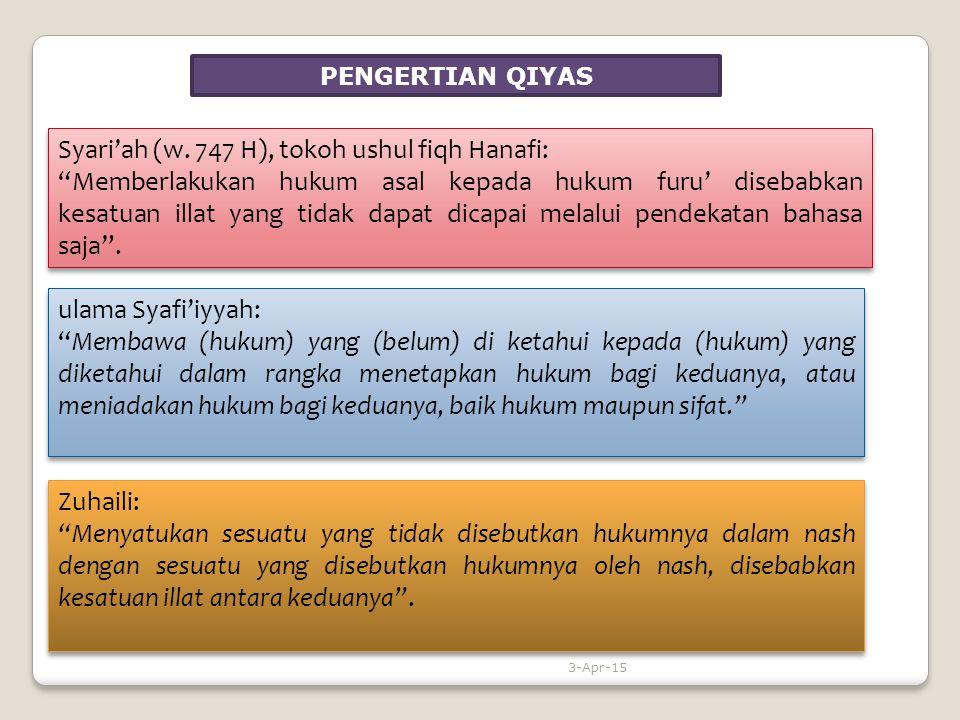 """Syari'ah (w. 747 H), tokoh ushul fiqh Hanafi: """"Memberlakukan hukum asal kepada hukum furu' disebabkan kesatuan illat yang tidak dapat dicapai melalui"""
