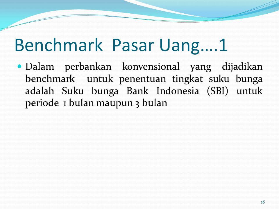 Benchmark Pasar Uang….1 Dalam perbankan konvensional yang dijadikan benchmark untuk penentuan tingkat suku bunga adalah Suku bunga Bank Indonesia (SBI