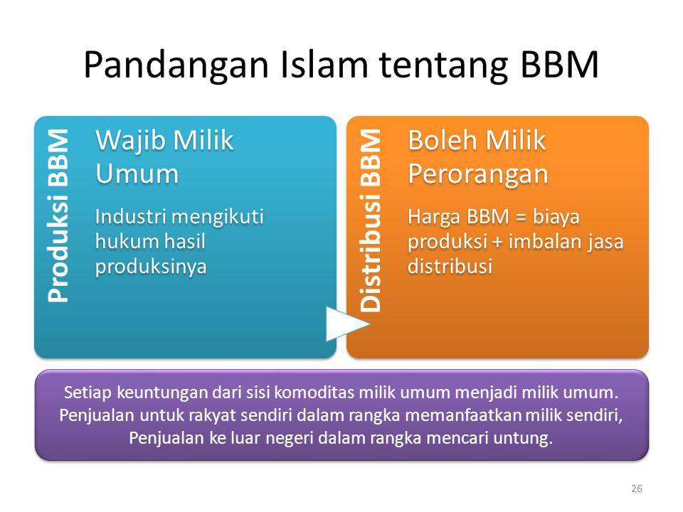 Pandangan Islam tentang BBM Produksi BBM Wajib Milik Umum Industri mengikuti hukum hasil produksinya Distribusi BBM Boleh Milik Perorangan Harga BBM =