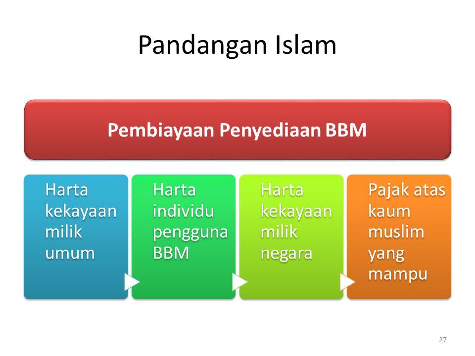 Pandangan Islam Harta kekayaan milik umum Harta individu pengguna BBM Harta kekayaan milik negara Pajak atas kaum muslim yang mampu Pembiayaan Penyedi