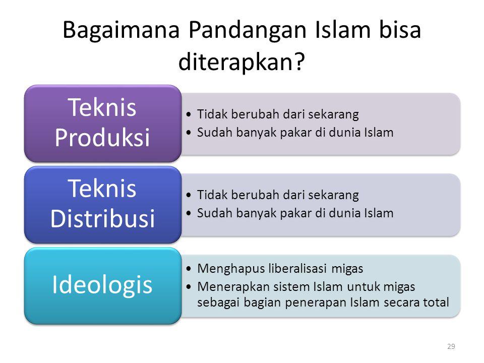 Bagaimana Pandangan Islam bisa diterapkan? Tidak berubah dari sekarang Sudah banyak pakar di dunia Islam Teknis Produksi Tidak berubah dari sekarang S