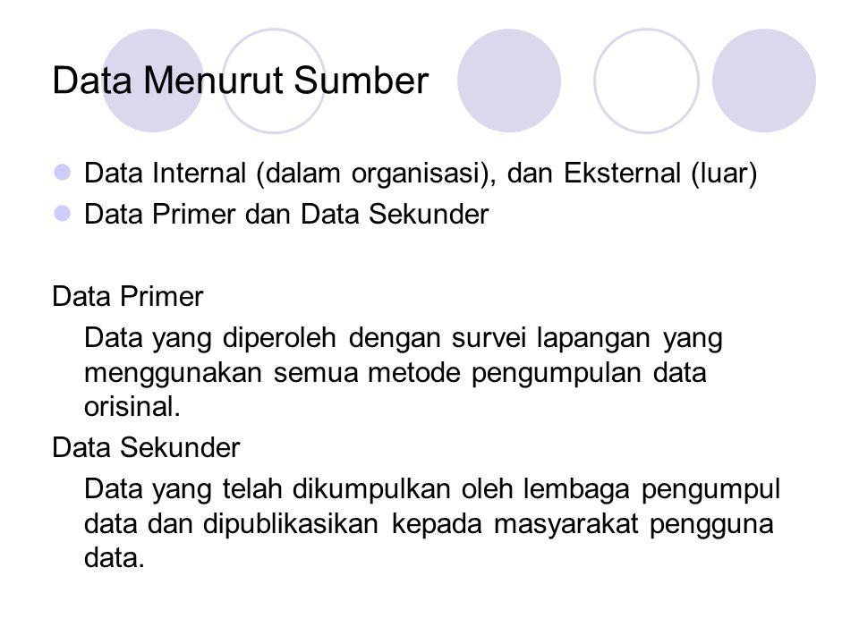 Data Menurut Sumber Data Internal (dalam organisasi), dan Eksternal (luar) Data Primer dan Data Sekunder Data Primer Data yang diperoleh dengan survei
