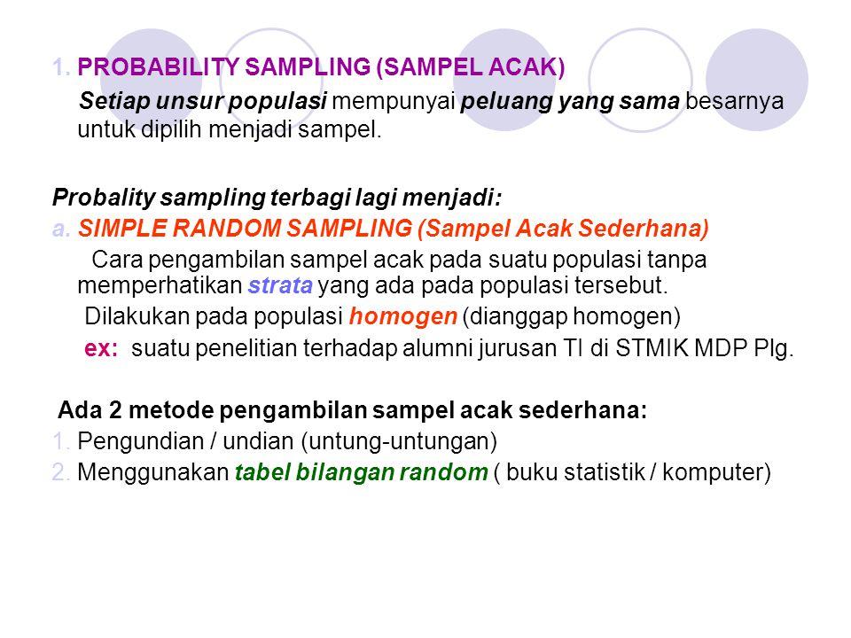 1.PROBABILITY SAMPLING (SAMPEL ACAK) Setiap unsur populasi mempunyai peluang yang sama besarnya untuk dipilih menjadi sampel. Probality sampling terba