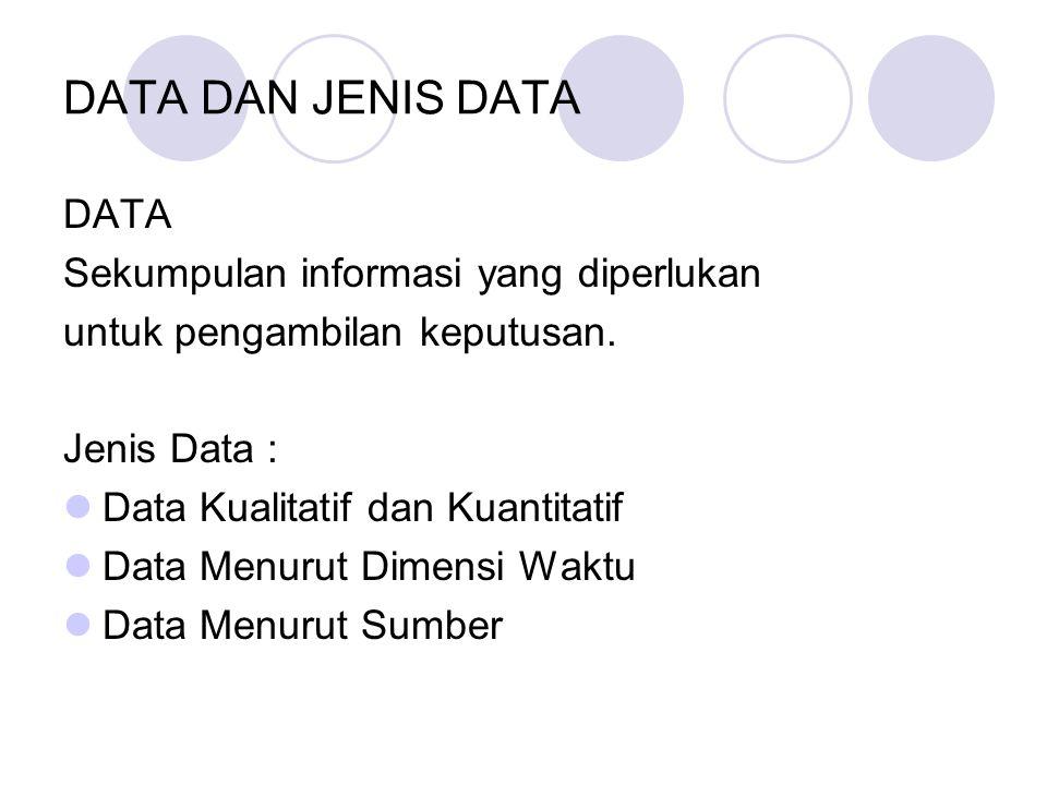 DATA DAN JENIS DATA DATA Sekumpulan informasi yang diperlukan untuk pengambilan keputusan. Jenis Data : Data Kualitatif dan Kuantitatif Data Menurut D