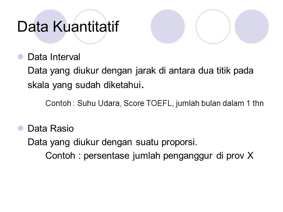 Data Kuantitatif Data Interval Data yang diukur dengan jarak di antara dua titik pada skala yang sudah diketahui. Contoh : Suhu Udara, Score TOEFL, ju