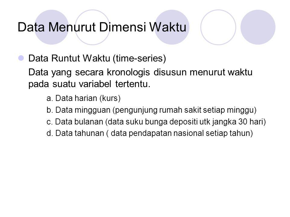 Data Menurut Dimensi Waktu Data silang tempat (cross-section) Data yang dikumpulkan pada suatu titik waktu.
