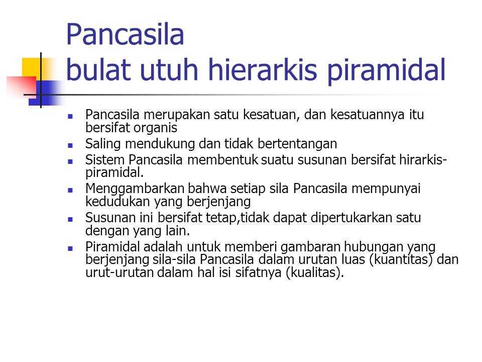 Pancasila bulat utuh hierarkis piramidal Pancasila merupakan satu kesatuan, dan kesatuannya itu bersifat organis Saling mendukung dan tidak bertentang